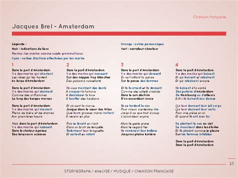 jacques brel amsterdam analyse explication et