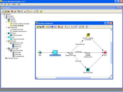 oracle workflow builder a new link publicaties artikelen oracle workflow 10g 1