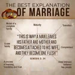 wedding quotes unknown 25 best christian marriage quotes on tree quotes proverbs on and proverbs