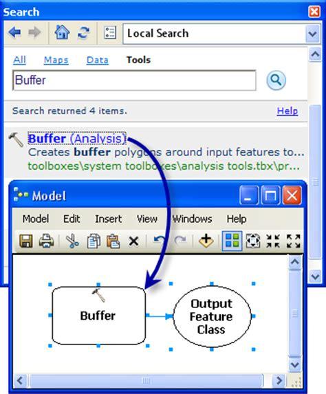 tutorial arcgis model builder tutorial executing tools in modelbuilder help arcgis