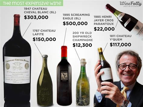 the most expensive in the world 7 traits of the world s most expensive wine