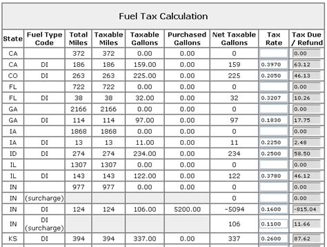 fuel report template ifta mileage report template pictures rachael edwards