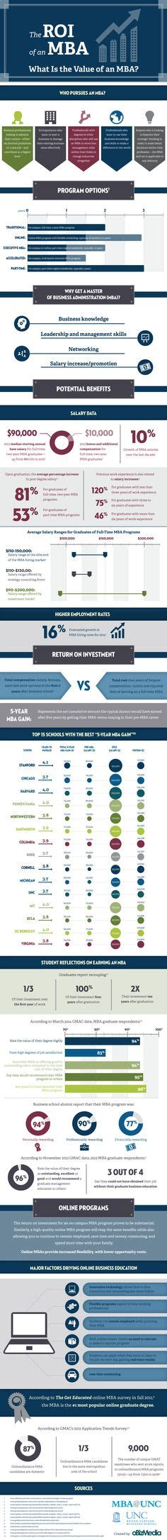 Most Desired Companies Mba by The Top 10 Most Popular Soft Skills Companies Say They
