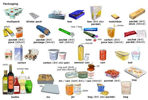 Esl Kitchen Vocabulary by 4th Junior High Class Kitchen Vocabulary With