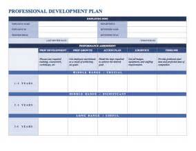 professional work plan template free employee performance review templates smartsheet