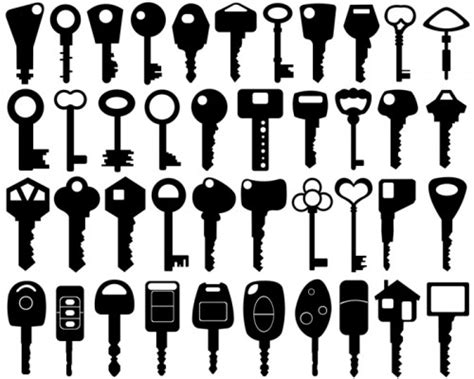 Car Key Types by Various Types Of Car You Need To Solid Lock
