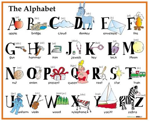 imagenes en ingles que empiecen con i im 225 genes del abecedario en ingles im 225 genes