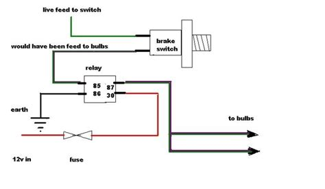 wiring diagram brake light switch jeffdoedesign
