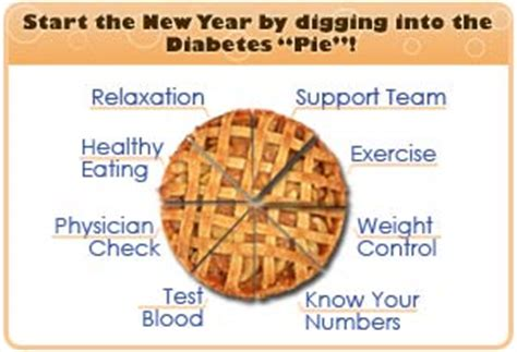 new year goodies for diabetics do it yourself