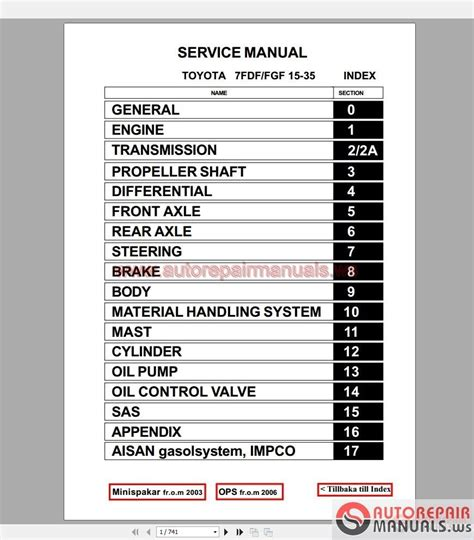 service manual online auto repair manual 2003 toyota prius on board diagnostic system toyota auto repair manuals toyota forklift truck full set manual dvd