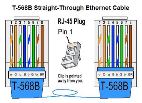 goodwintek ethernet wiring standards