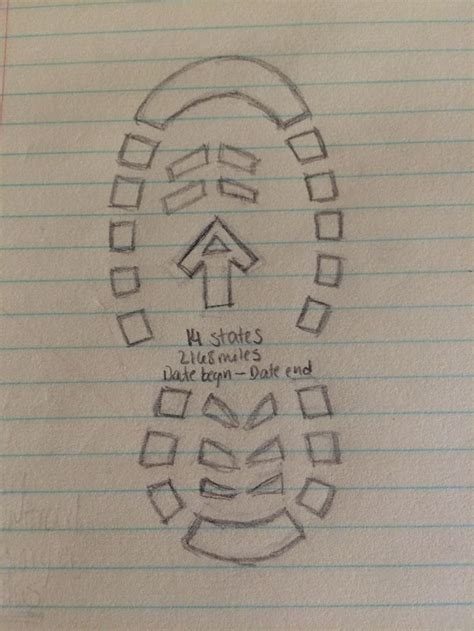 trail tattoos idea for after the hike appalachian trail