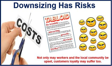 downsizing meaning what is downsizing reasons why companies downsize