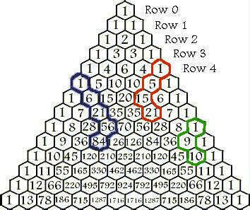 pattern in powerball numbers interesting number patterns 171 free patterns