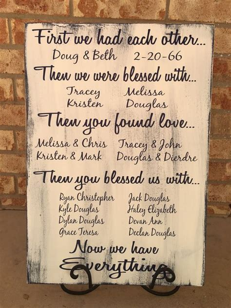 Wedding Anniversary Quotes For Grandparents by We Had Each Other 40th Anniversary Gift 50th