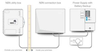 nbn equipment new wiring 3 way switch with multiple lights 19 on wiring 3 way switch with multiple lights