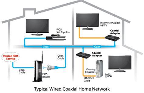 fios home network design fios moca diagram wiring diagram with description