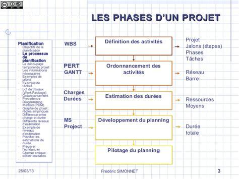 Modã Le Plan D Projet Les Diff 233 Rentes Phases D Un Projet La Phase De Planification