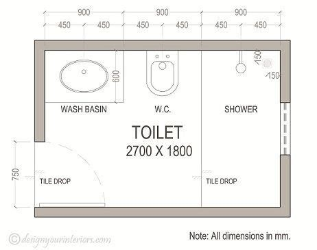 small bathroom dimensions google search bathrooms