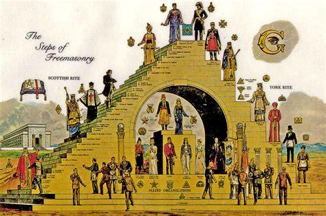 illuminati masons masons and knights templar los masones y los caballeros