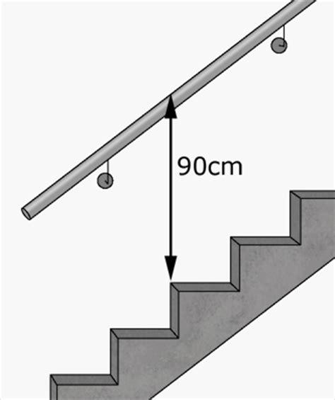 Agréable Hauteur Main Courante Escalier Interieur #9: Main-courante-mesure.gif