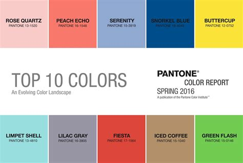 behr paint colors 2016 what s up wednesday 2016 home decor color trends