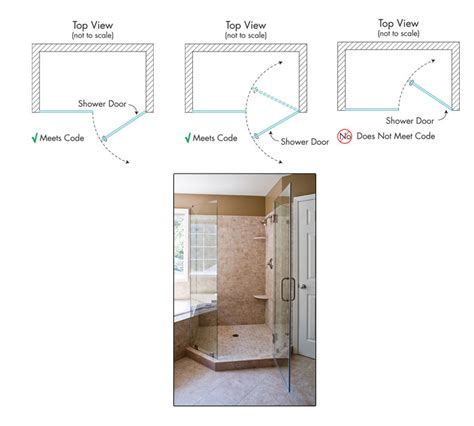 tip 15 shower door swing shower doors design tips