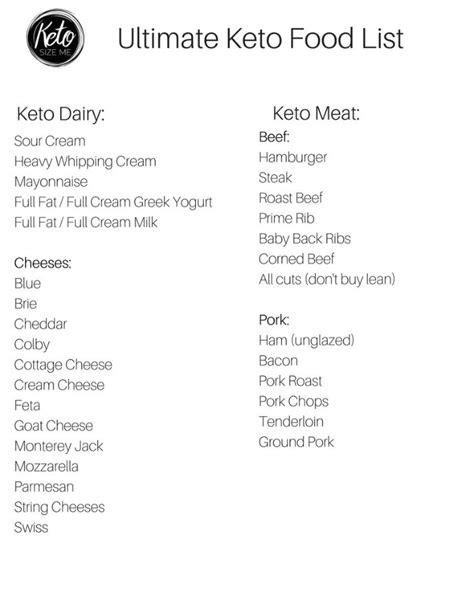 printable keto food list keto food list printable keto grocery list keto food
