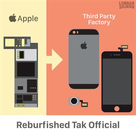 mengenal iphone refurbished apple yang sebenarnya ok computer solution iphone original vs refurbished