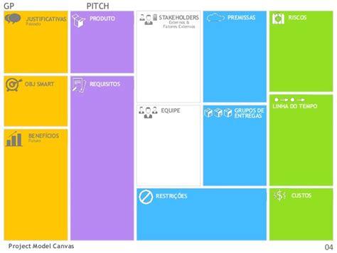 layout de canvas project model canvas webnario project builder