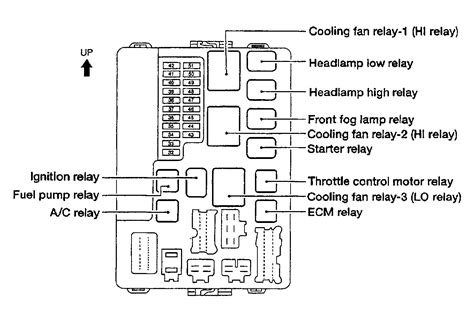 nissan sentra fuse box diagram image details nissan get