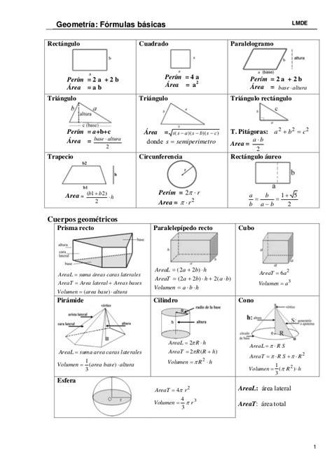 figuras geometricas con formulas formulas basicas