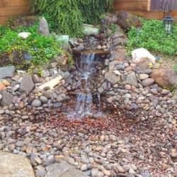 Backyard water feature house pinterest