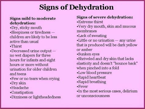 dehydration keto diet nursing students only s s of dehydration