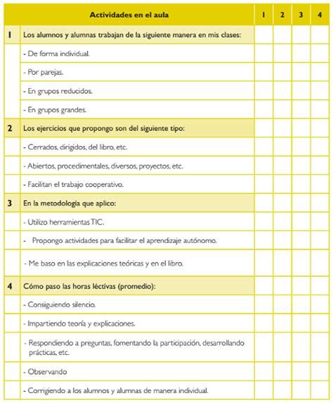 pruebas modelo para evaluar a los docentes 2016 pruebas modelo para evaluar a los docentes 2016 modelo