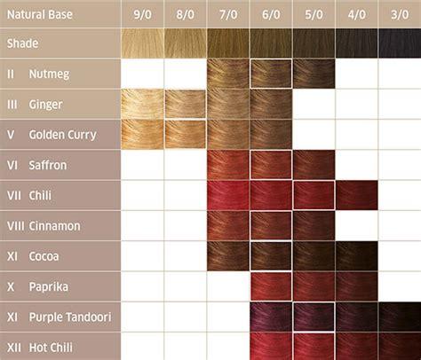 haarfarbe light brown pony frisur