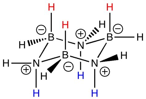 Chair Cyclohexane by Chair Formation Cyclohexane
