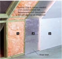 Condensation In Bedroom Walls Condensation In Converted Attic Floor Dehumidifier
