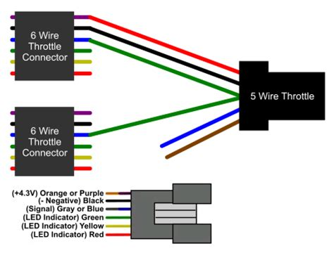 5 wire dc motor wiring diagram images wiring diagram