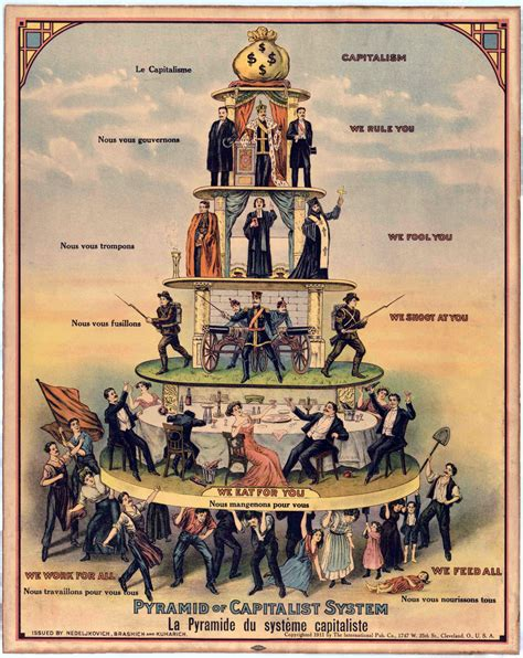 Economics 18e anti capitalism