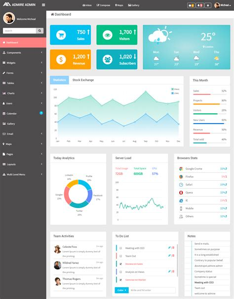free dashboard template html5 40 best html5 dashboard template and admin panel 2017