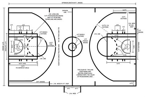 Air Canada Centre Floor Plan by Basketball Court Dimensions Amp Measurements
