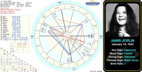 images  astrology  pinterest quotes  albert einstein sagittarius  trent