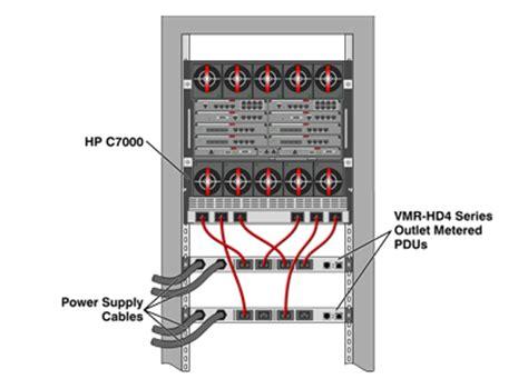 hp c7000 visio stencil cisco catalyst power reboot