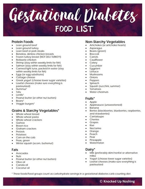 printable diabetic grocery shopping list the 25 best gestational diabetes ideas on pinterest