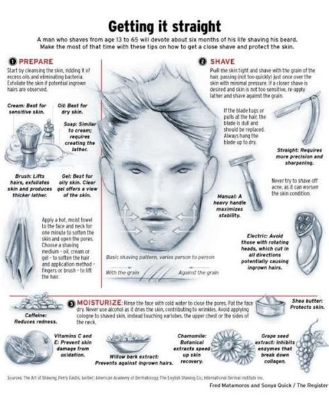 long hair grooming tips for men things every man should know straight razor shave men