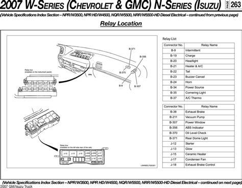 2007 isuzu npr starter wiring diagram wiring diagram manual