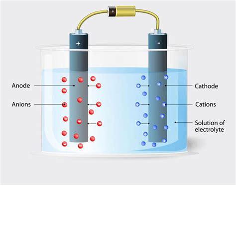 Elektrolytisches Polieren Struers by Struers Ensuring Certainty
