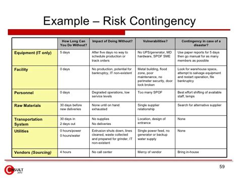 risk management template risk management framework