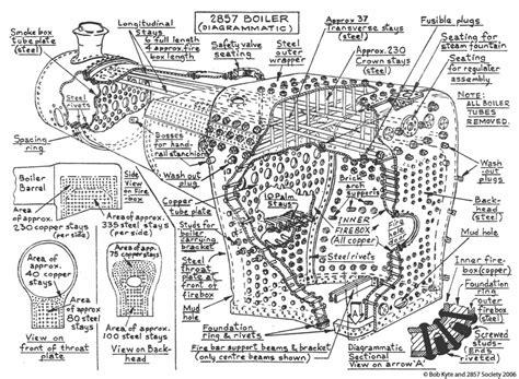 steam locomotive boiler diagram locomotive boiler diagram